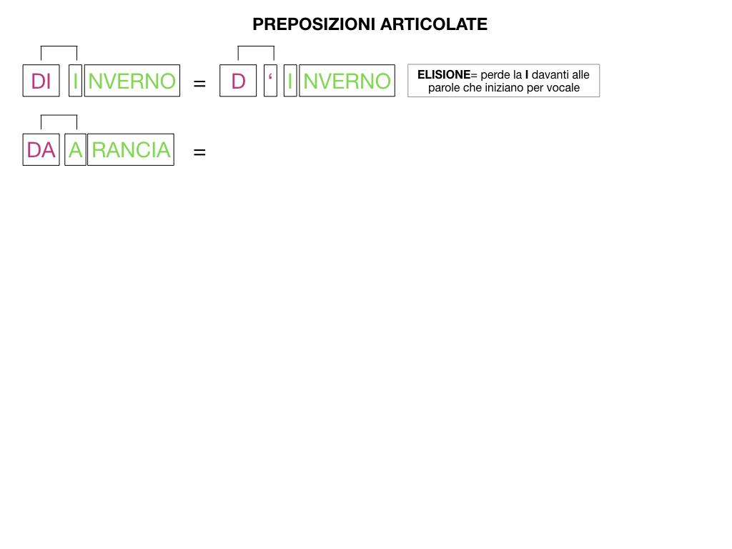 3.PREPOSIZIONI_PROPRIE_SIMULAZIONE.115