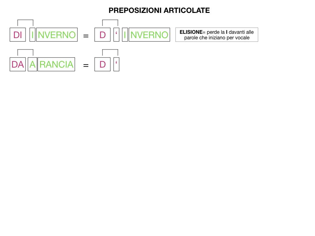 3.PREPOSIZIONI_PROPRIE_SIMULAZIONE.116