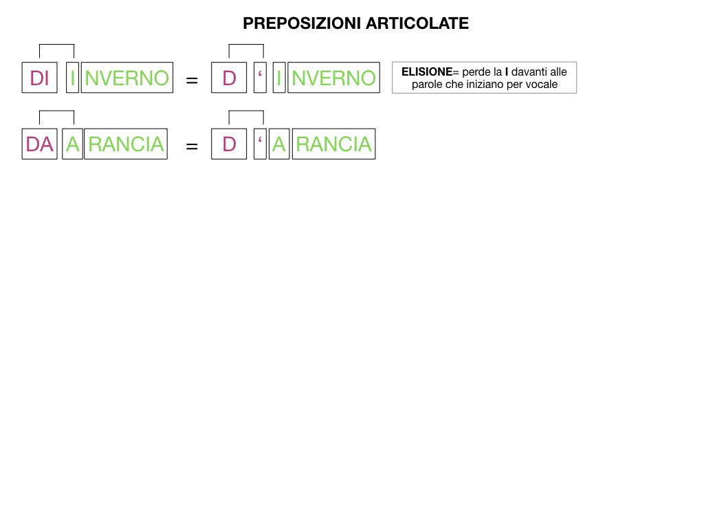 3.PREPOSIZIONI_PROPRIE_SIMULAZIONE.117