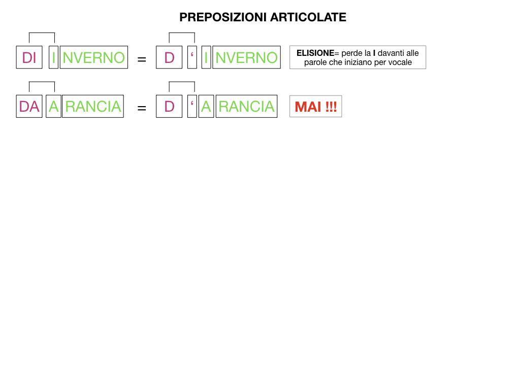 3.PREPOSIZIONI_PROPRIE_SIMULAZIONE.118