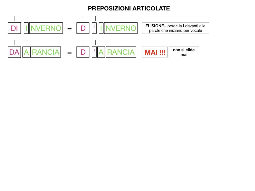 3.PREPOSIZIONI_PROPRIE_SIMULAZIONE.119