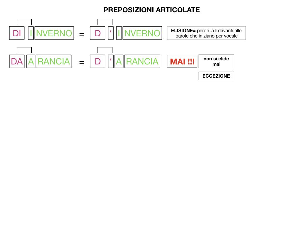 3.PREPOSIZIONI_PROPRIE_SIMULAZIONE.120