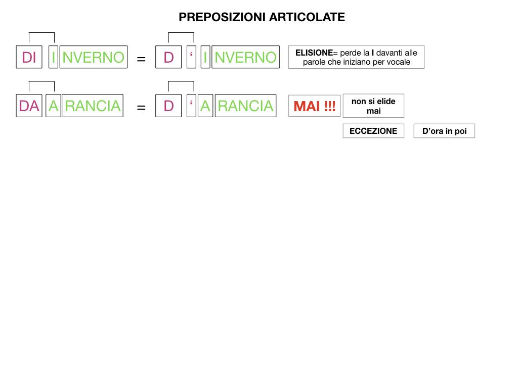 3.PREPOSIZIONI_PROPRIE_SIMULAZIONE.121