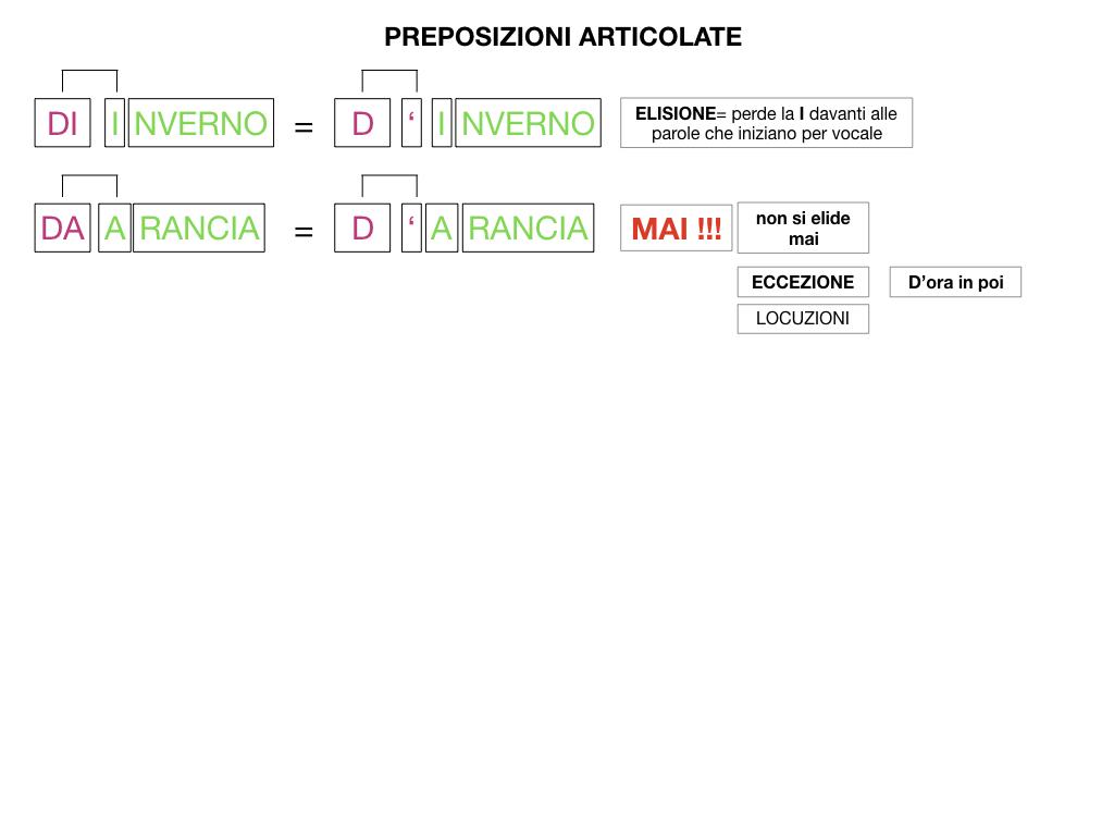 3.PREPOSIZIONI_PROPRIE_SIMULAZIONE.122