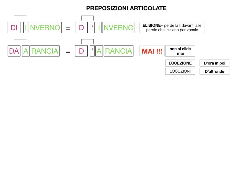 3.PREPOSIZIONI_PROPRIE_SIMULAZIONE.123