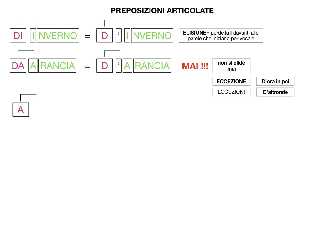 3.PREPOSIZIONI_PROPRIE_SIMULAZIONE.124