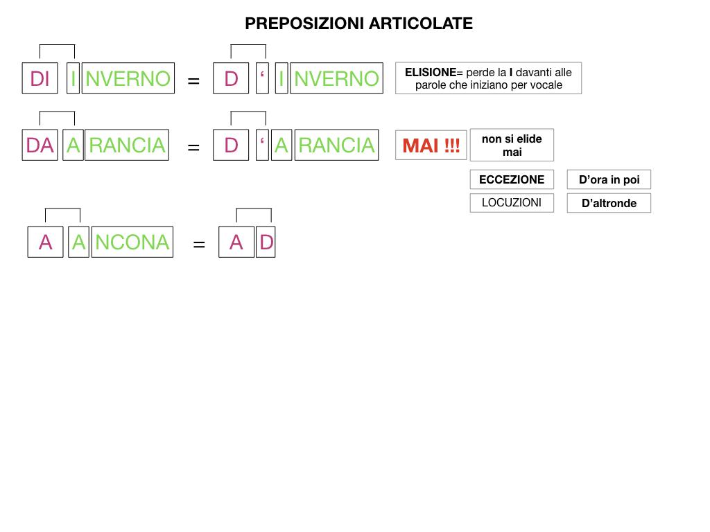 3.PREPOSIZIONI_PROPRIE_SIMULAZIONE.126