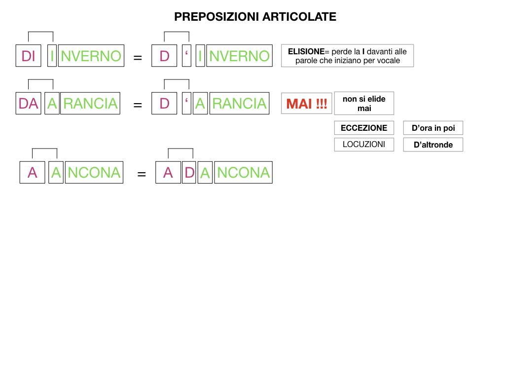 3.PREPOSIZIONI_PROPRIE_SIMULAZIONE.127