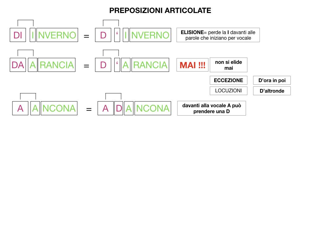 3.PREPOSIZIONI_PROPRIE_SIMULAZIONE.128