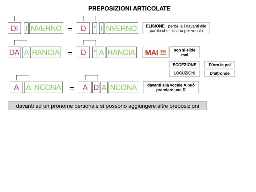 3.PREPOSIZIONI_PROPRIE_SIMULAZIONE.129