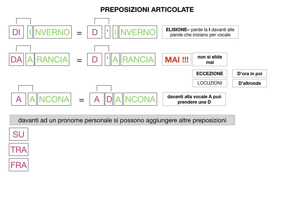 3.PREPOSIZIONI_PROPRIE_SIMULAZIONE.130