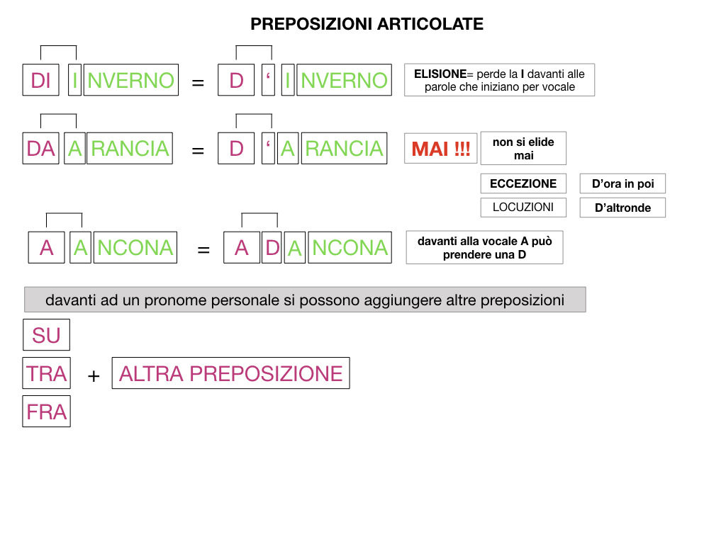 3.PREPOSIZIONI_PROPRIE_SIMULAZIONE.131