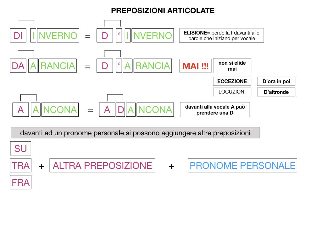 3.PREPOSIZIONI_PROPRIE_SIMULAZIONE.132