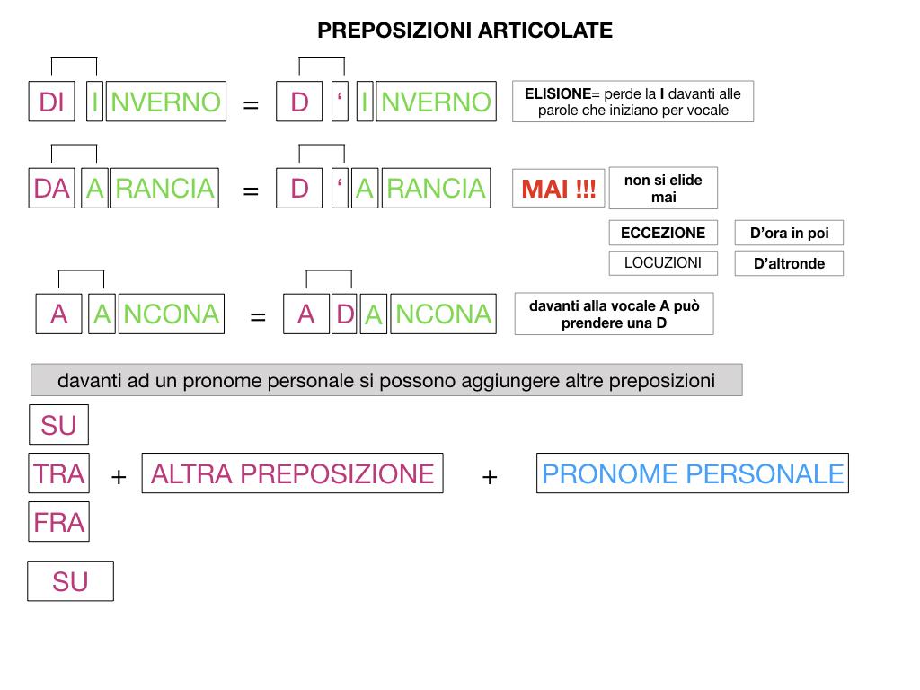 3.PREPOSIZIONI_PROPRIE_SIMULAZIONE.133