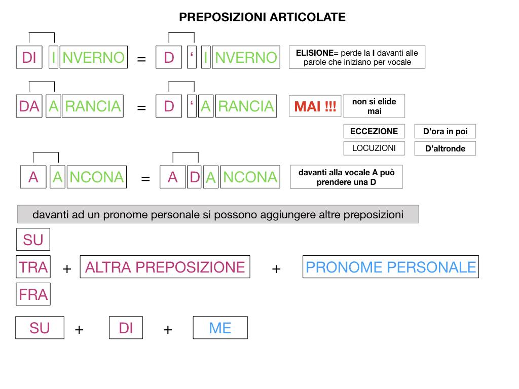 3.PREPOSIZIONI_PROPRIE_SIMULAZIONE.135