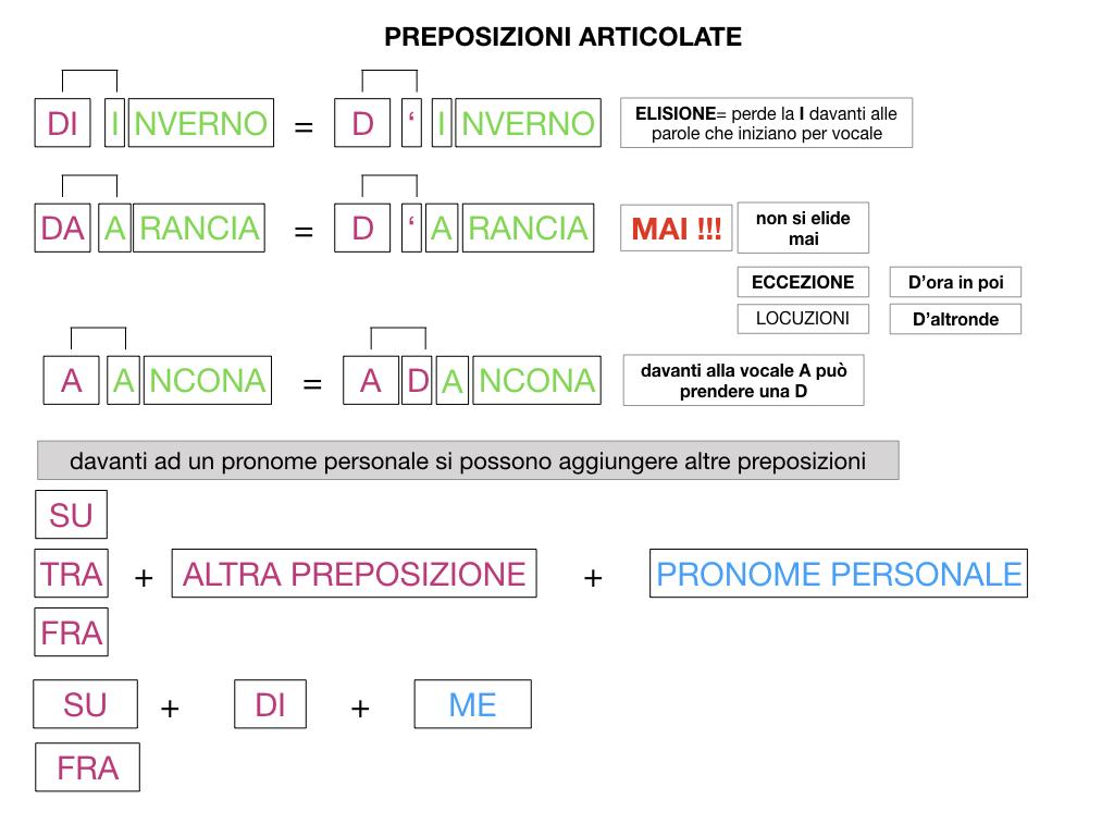 3.PREPOSIZIONI_PROPRIE_SIMULAZIONE.136