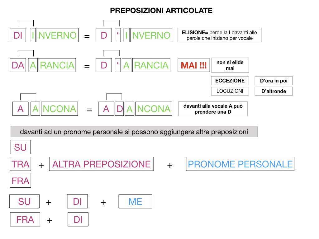 3.PREPOSIZIONI_PROPRIE_SIMULAZIONE.137