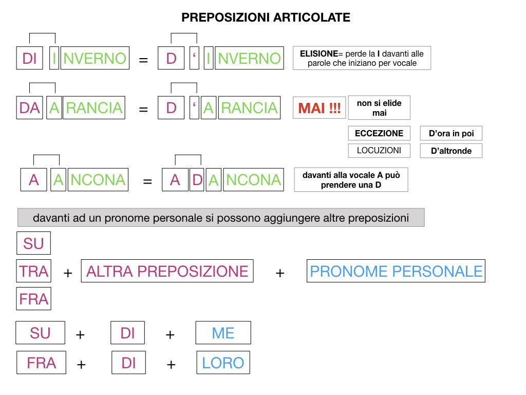 3.PREPOSIZIONI_PROPRIE_SIMULAZIONE.138