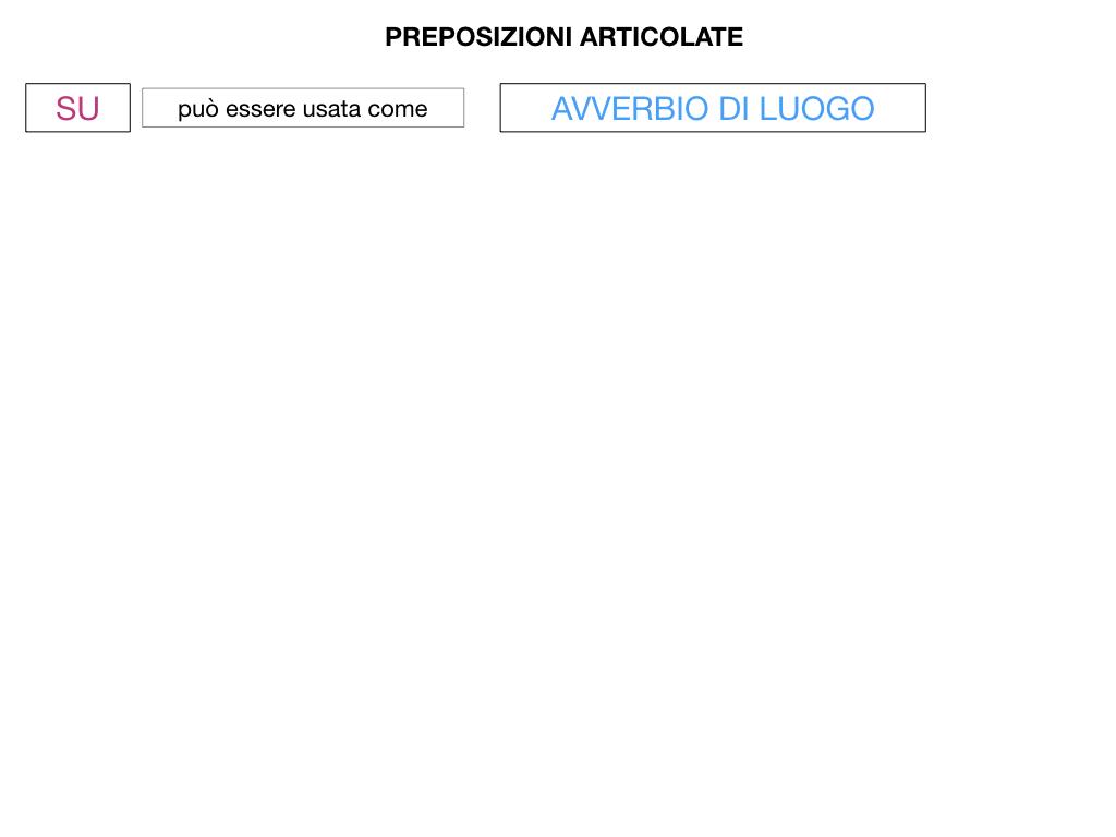 3.PREPOSIZIONI_PROPRIE_SIMULAZIONE.141