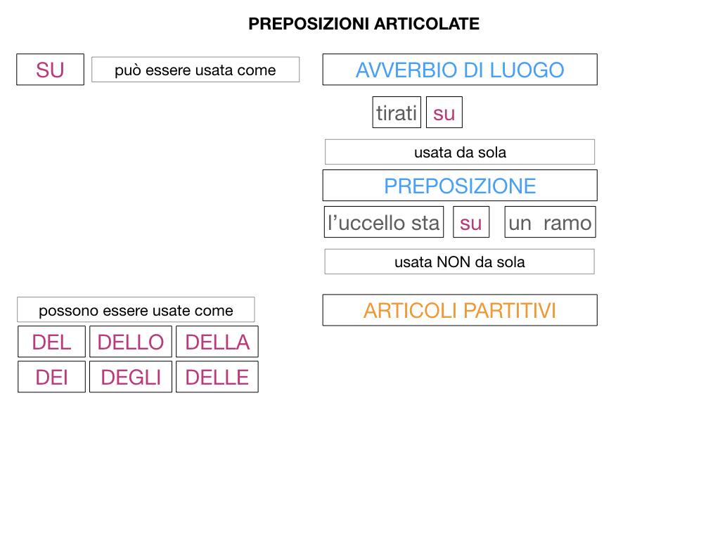 3.PREPOSIZIONI_PROPRIE_SIMULAZIONE.148