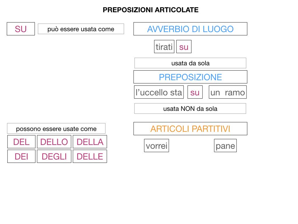 3.PREPOSIZIONI_PROPRIE_SIMULAZIONE.149