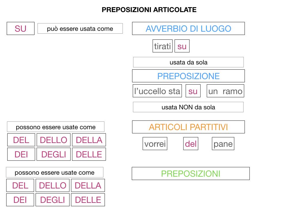 3.PREPOSIZIONI_PROPRIE_SIMULAZIONE.152