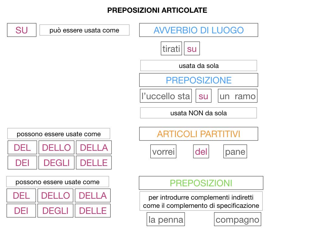 3.PREPOSIZIONI_PROPRIE_SIMULAZIONE.154