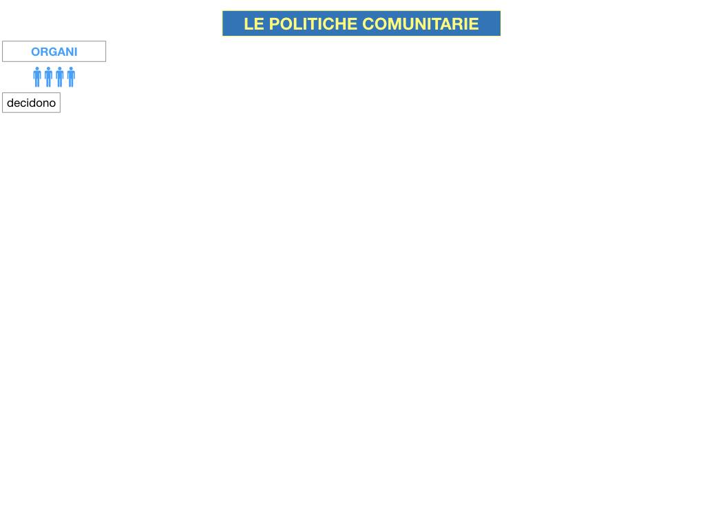 4. LE POLITICHE COMUNITARIE_SIMULAZIONE.002