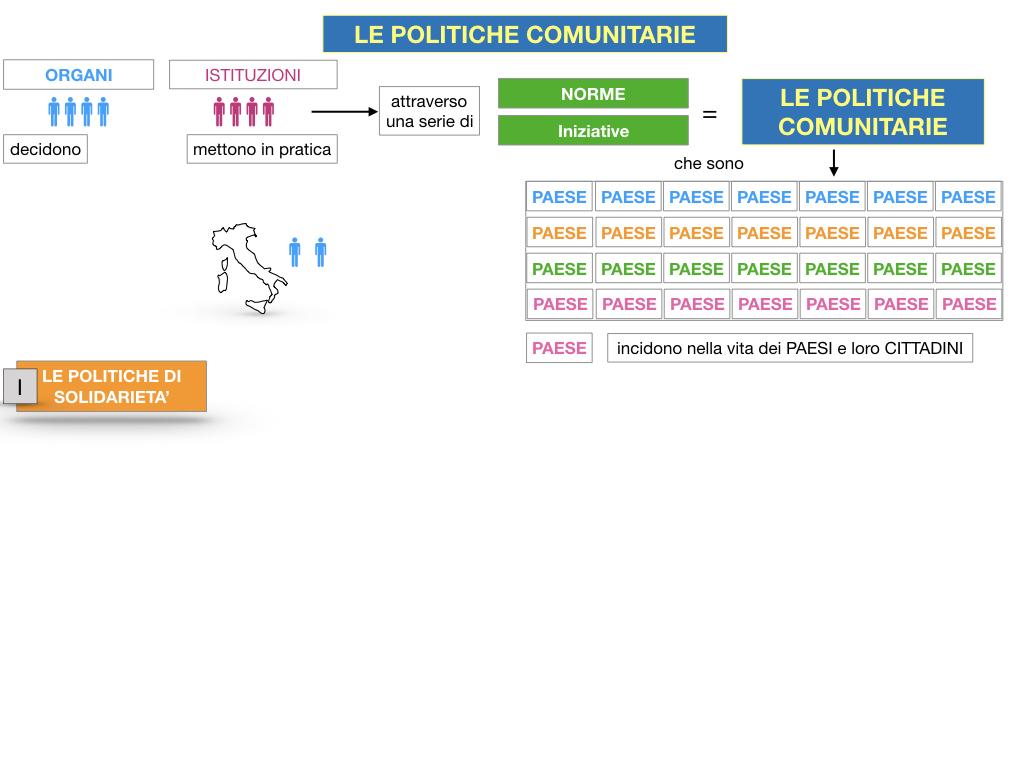 4. LE POLITICHE COMUNITARIE_SIMULAZIONE.012