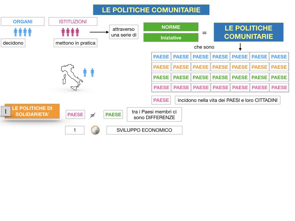 4. LE POLITICHE COMUNITARIE_SIMULAZIONE.015
