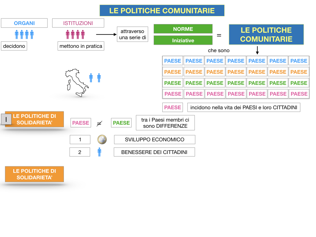 4. LE POLITICHE COMUNITARIE_SIMULAZIONE.017