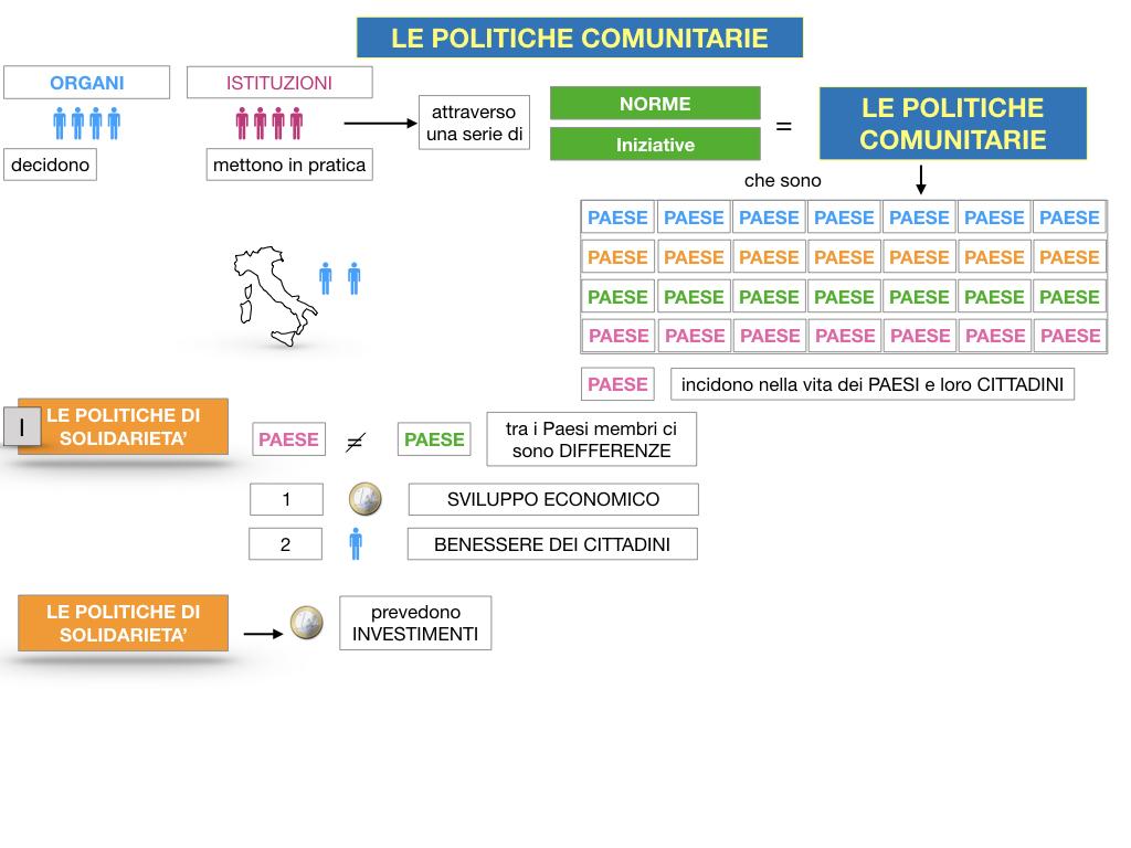 4. LE POLITICHE COMUNITARIE_SIMULAZIONE.018