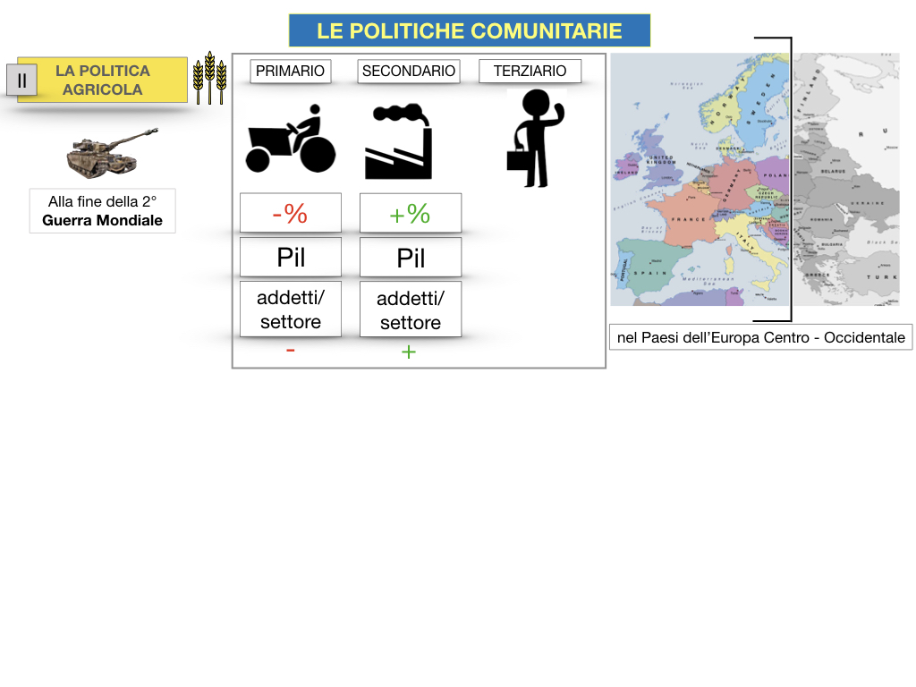 4. LE POLITICHE COMUNITARIE_SIMULAZIONE.039