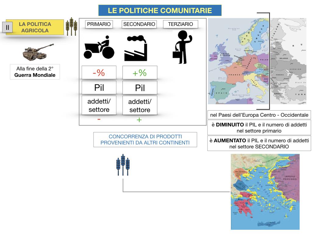 4. LE POLITICHE COMUNITARIE_SIMULAZIONE.042
