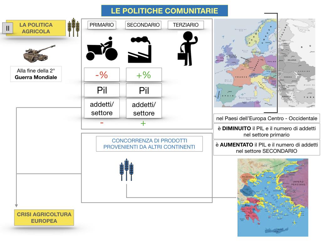 4. LE POLITICHE COMUNITARIE_SIMULAZIONE.043