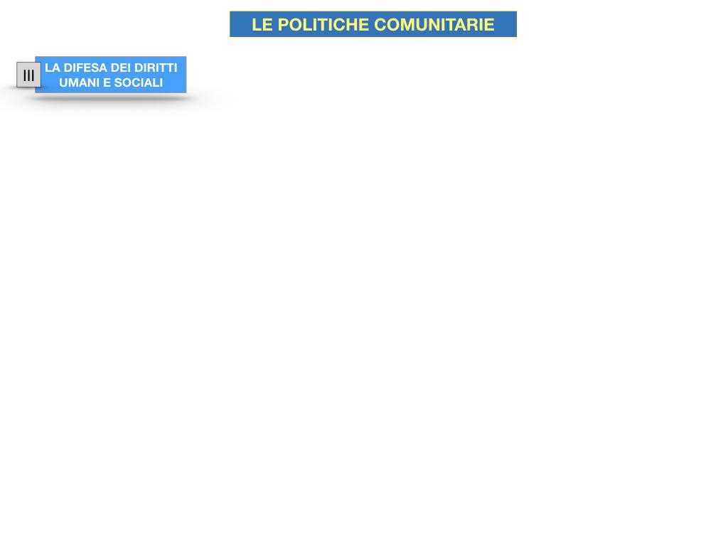 4. LE POLITICHE COMUNITARIE_SIMULAZIONE.065