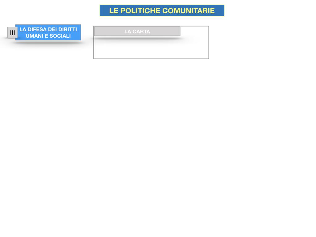 4. LE POLITICHE COMUNITARIE_SIMULAZIONE.066