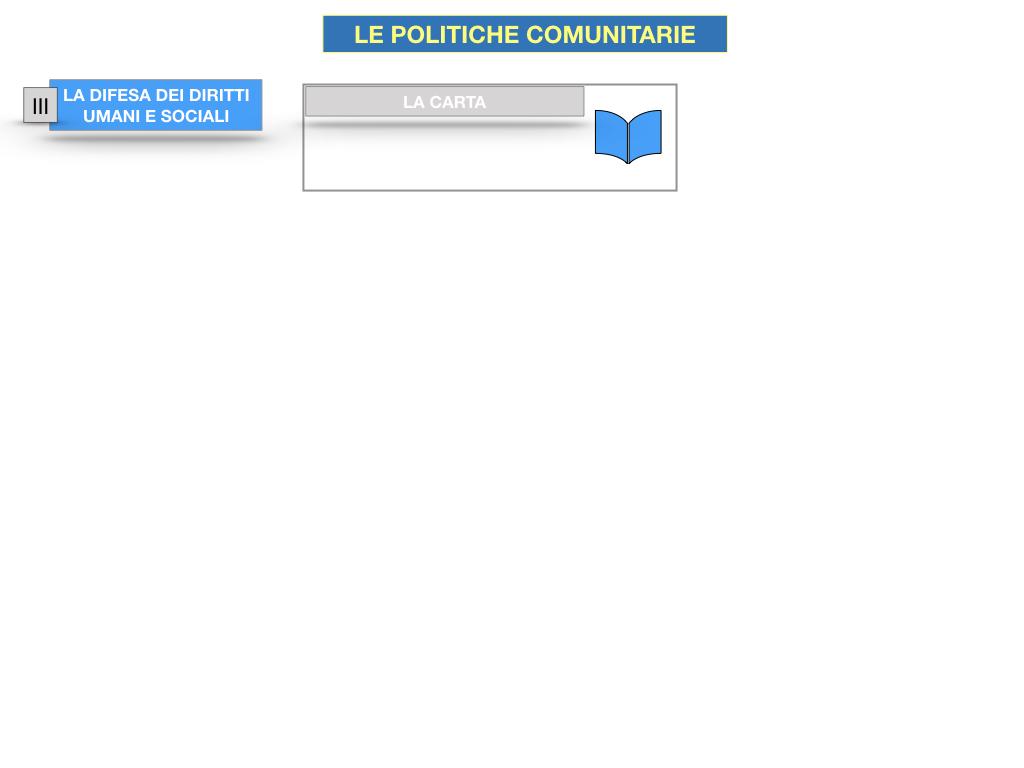 4. LE POLITICHE COMUNITARIE_SIMULAZIONE.067