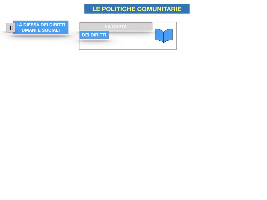 4. LE POLITICHE COMUNITARIE_SIMULAZIONE.068