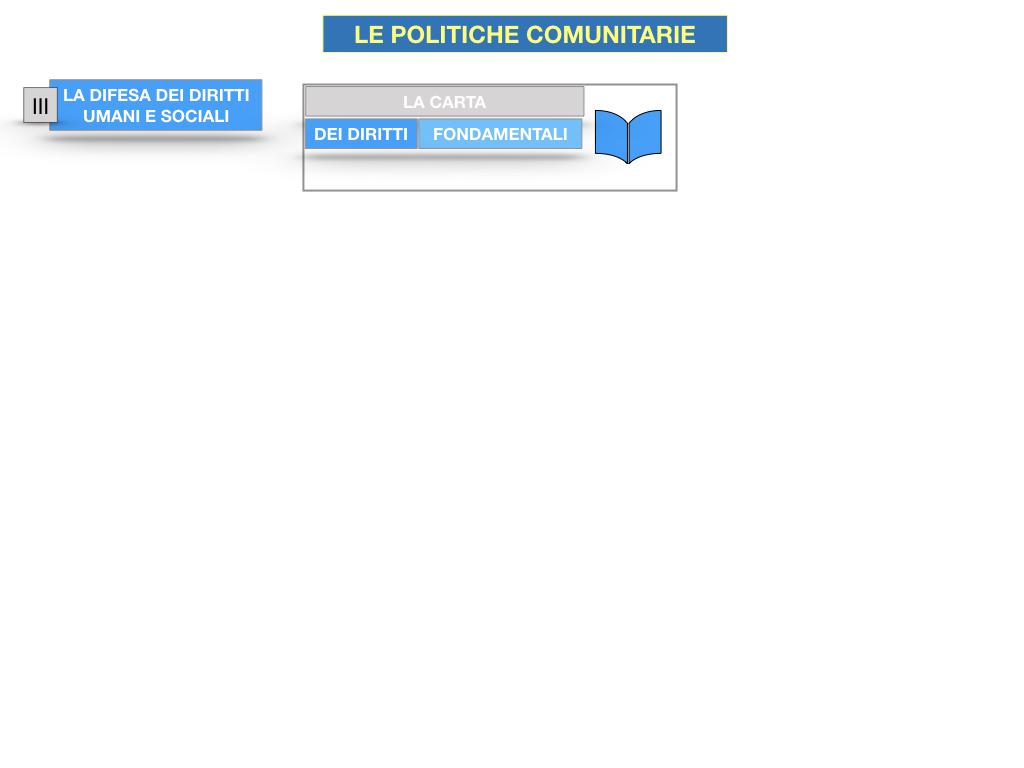 4. LE POLITICHE COMUNITARIE_SIMULAZIONE.069