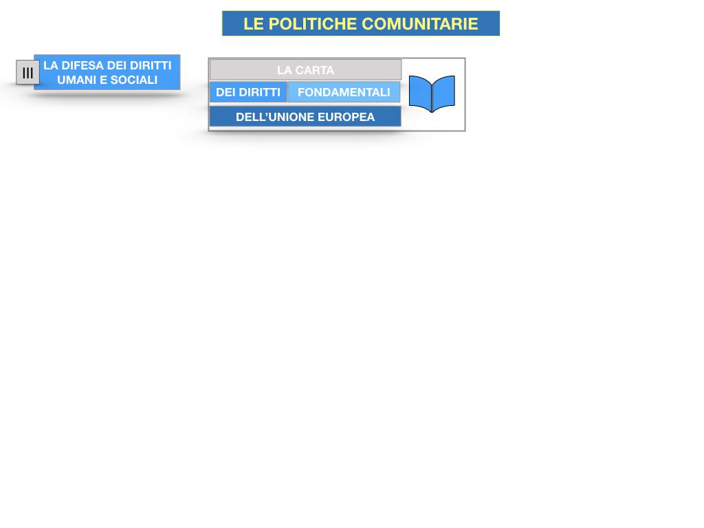 4. LE POLITICHE COMUNITARIE_SIMULAZIONE.070