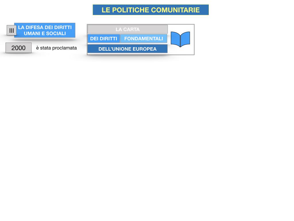 4. LE POLITICHE COMUNITARIE_SIMULAZIONE.071
