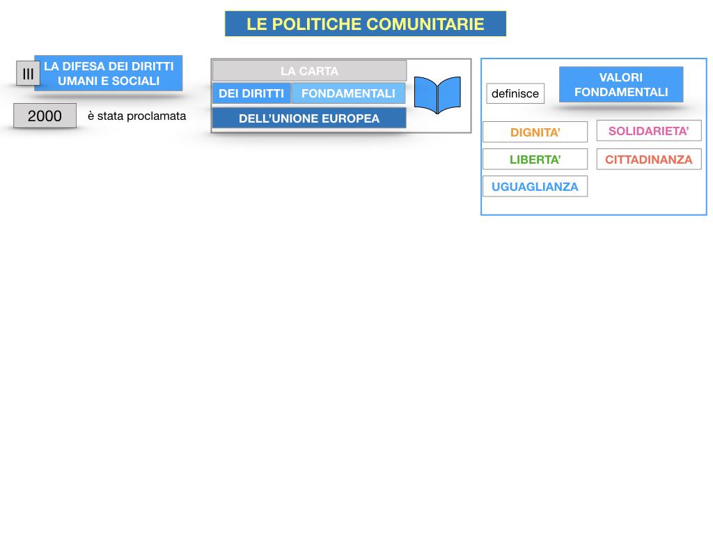 4. LE POLITICHE COMUNITARIE_SIMULAZIONE.077