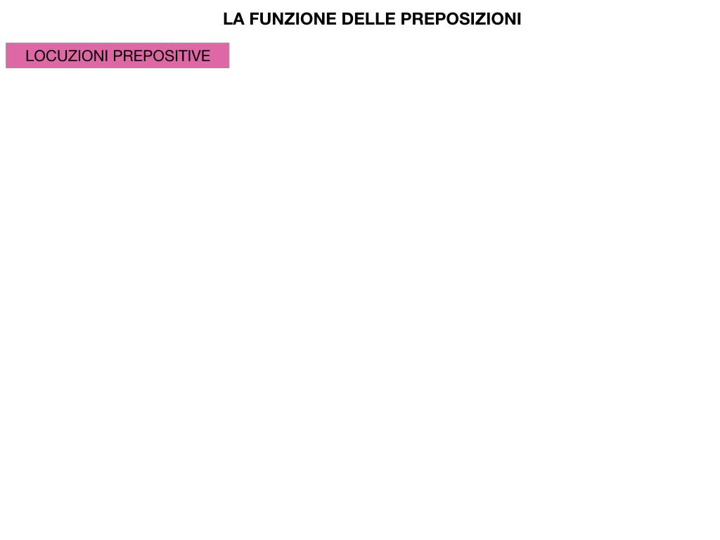 4.LOCUZIONI PREPOSITIVE_SIMULAZIONE.002
