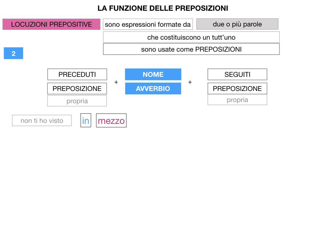 4.LOCUZIONI PREPOSITIVE_SIMULAZIONE.041