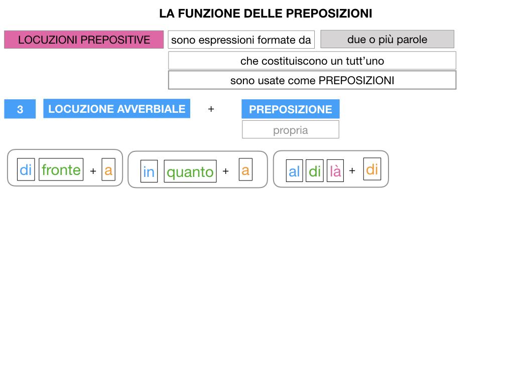 4.LOCUZIONI PREPOSITIVE_SIMULAZIONE.057