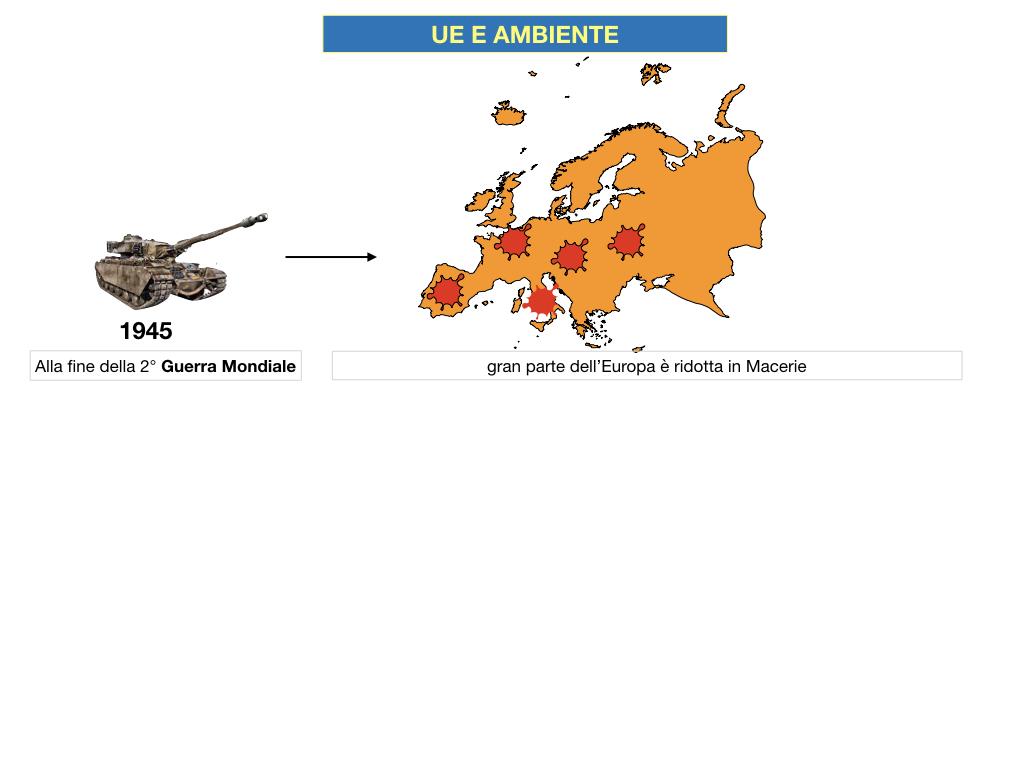 5. L'UNIONE EUROPEA E L'AMBIENTE_SIMULAZIONE.003