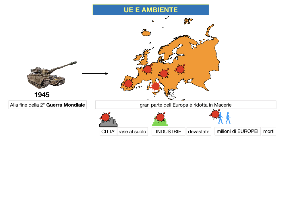 5. L'UNIONE EUROPEA E L'AMBIENTE_SIMULAZIONE.004