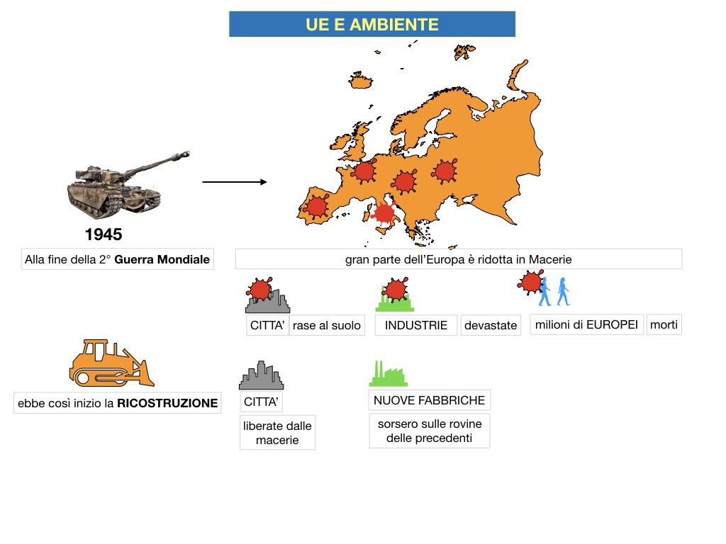 5. L'UNIONE EUROPEA E L'AMBIENTE_SIMULAZIONE.005