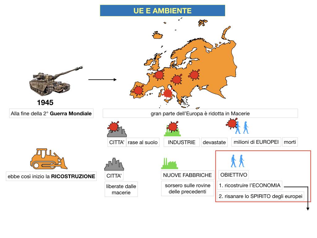5. L'UNIONE EUROPEA E L'AMBIENTE_SIMULAZIONE.007